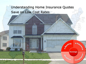 Understanding home insurance quotes and policy cost